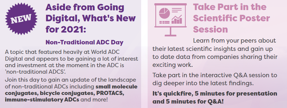 ADC Graphic